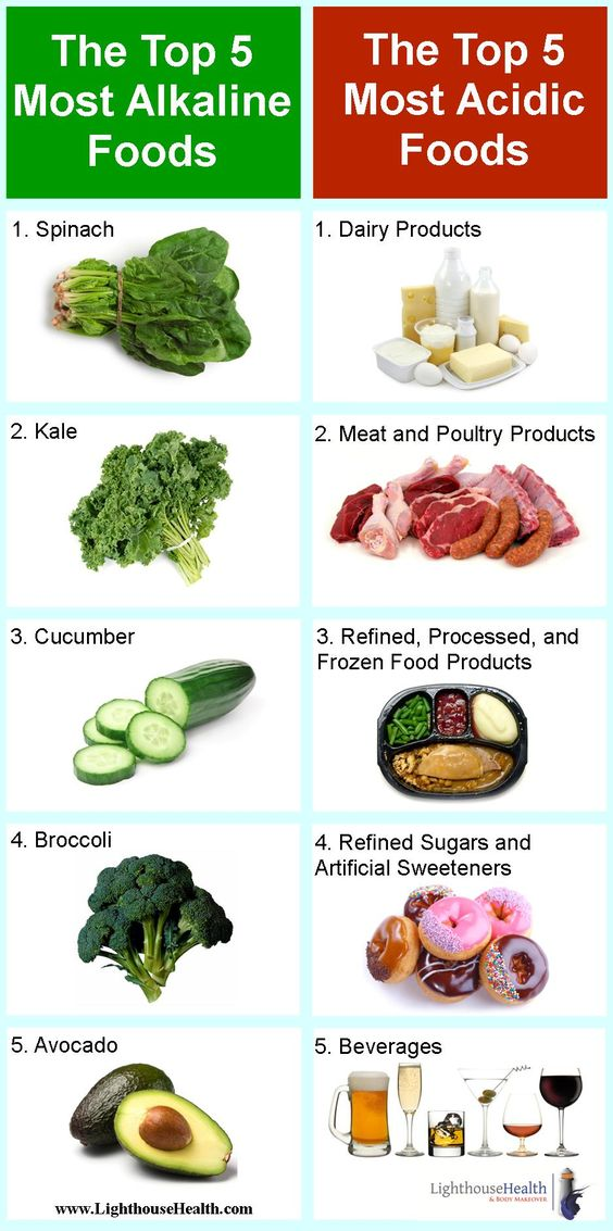 Zásadotvorné a kyselinotvorné potraviny